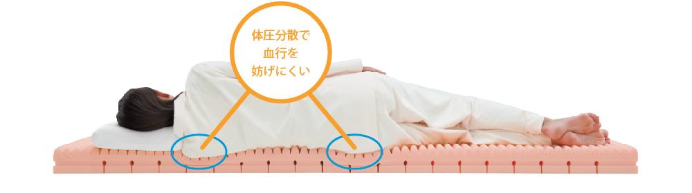 特徴その3_体圧分散で血行を妨げにくい1