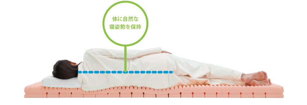特徴その2_体に自然な寝姿勢を保持
