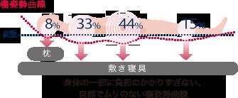 Tokyo_Nishikawa_AiR3