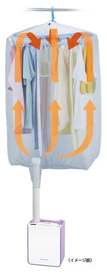 HFK-VH500_衣類乾燥カバー